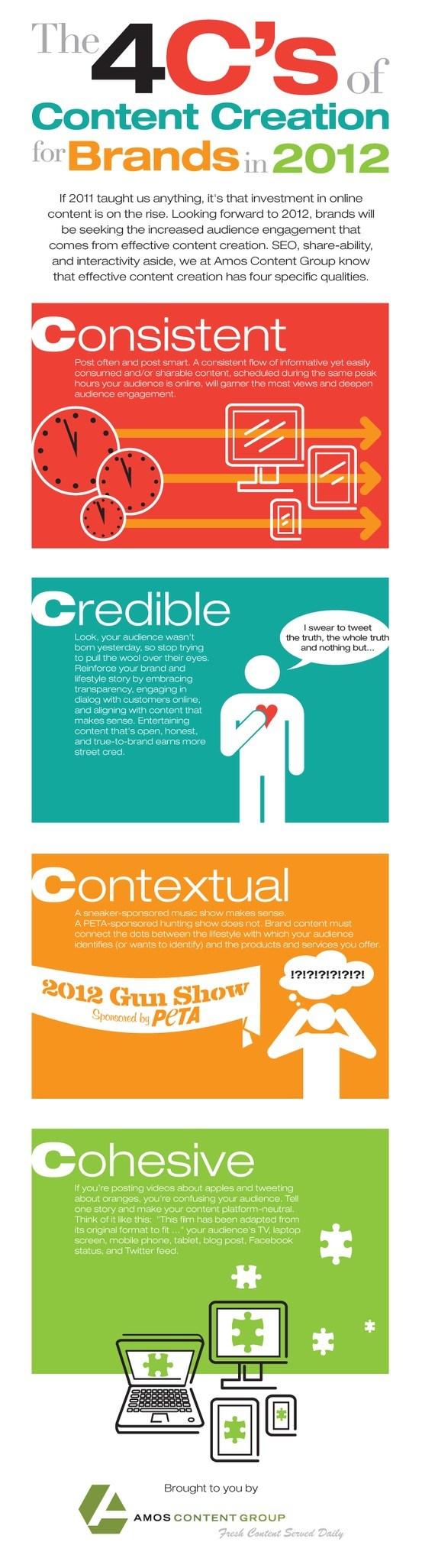 Infográfico: Os 4 C's da Criação de Conteúdo para Marcas