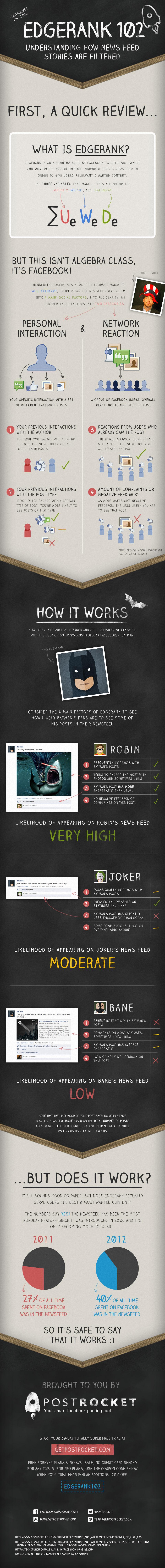 Infográfico EdgeRank 102