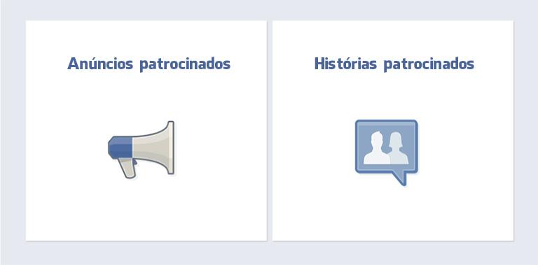 Tipos de Facebook Ads