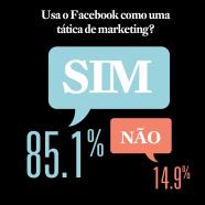 Como o Facebook é utilizado pelas empresas?