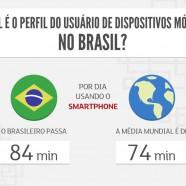 Infográfico: O perfil dos usuários de dispositivos móveis no Brasil