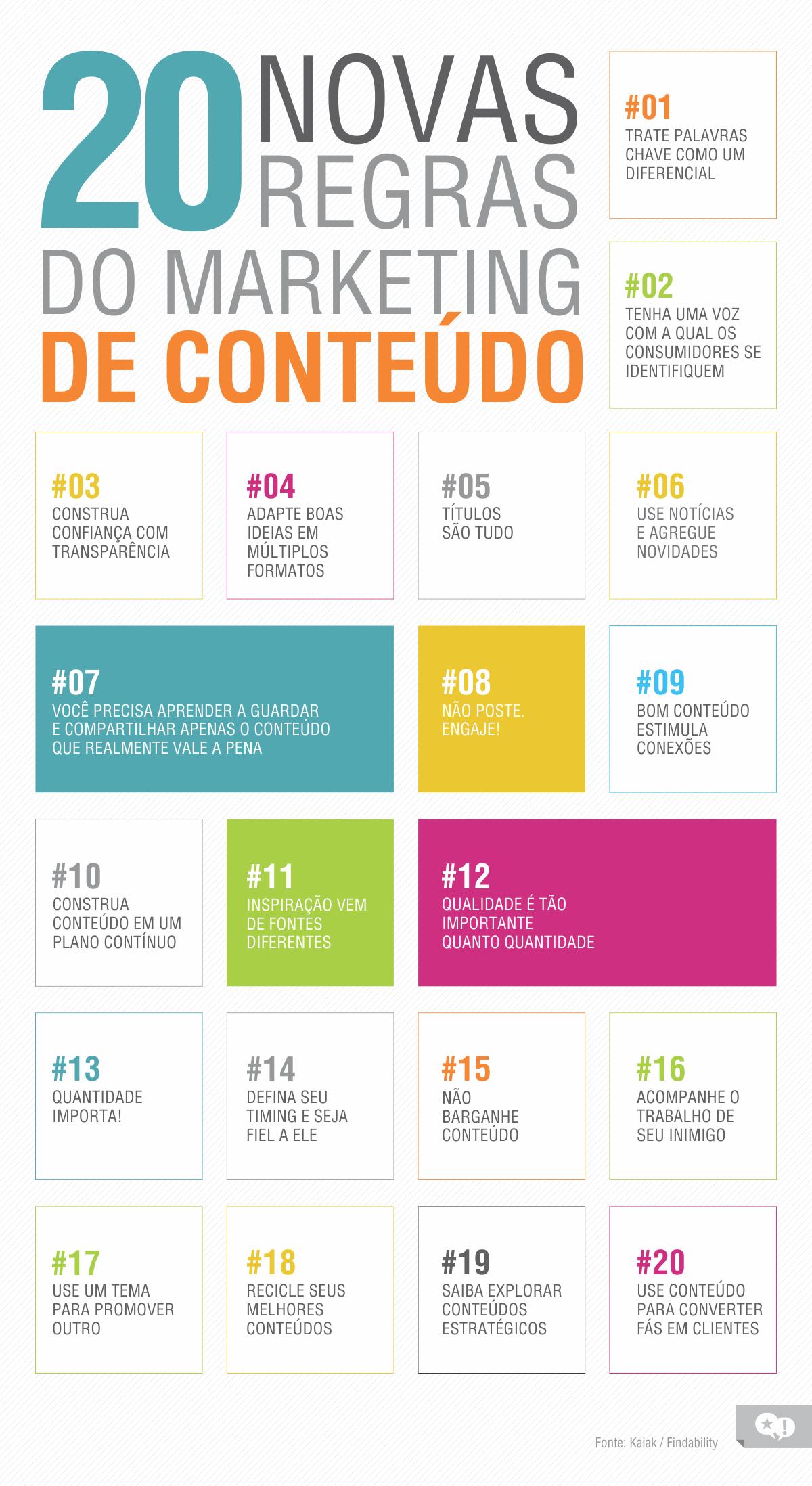 20 Regras Marketing de Conteúdo