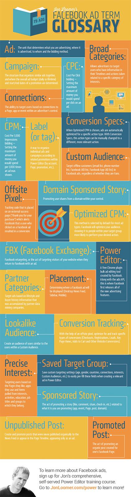 Glossário Facebook Ads