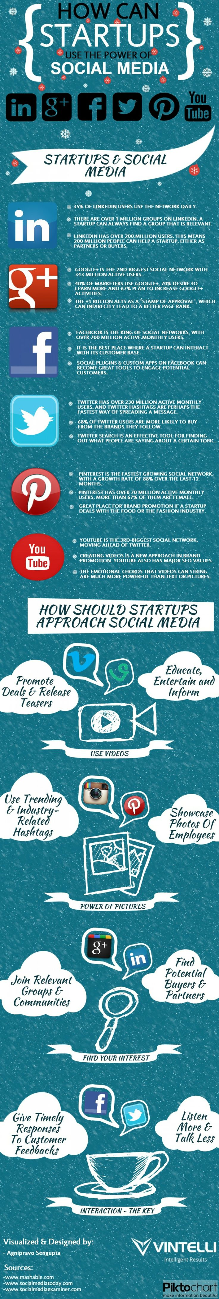 infografico_startup