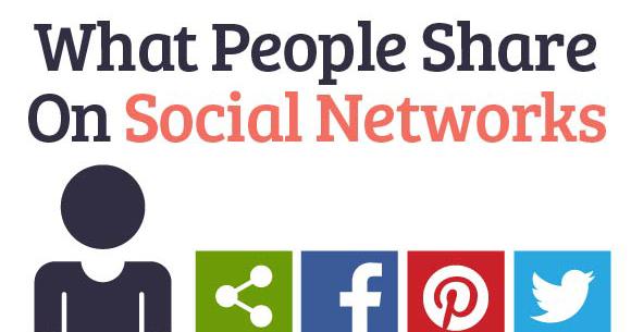 Conteúdo mais compartilhado nas redes sociais