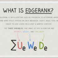 Infográfico: O Que Precisa Saber Sobre o EdgeRank do Facebook