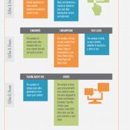 Infográfico: Glossário de Facebook Insights