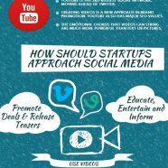 Infográfico: Como Startups podem usar o poder das Mídias Sociais