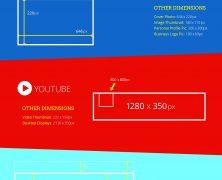 Infográfico: Dimensões das Imagens nas Redes Sociais